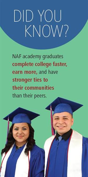 Did You Know - NAF