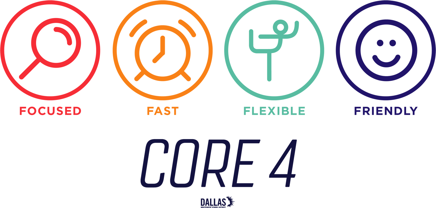 Core 4 Customer Service - Focused, Fast, Friendly, Flexible