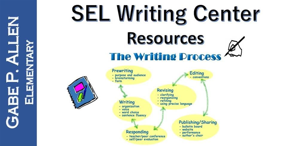 SEL Writing Resources Overview