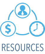 Payroll Services Resources