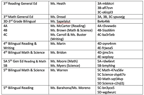 3rd-5th Google Classroom Codes