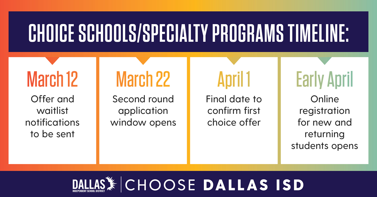 Choice Specialty Schools Timeline