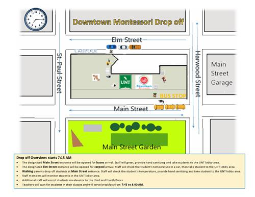 IMPORTANT! This is the updated map and Drop off/Pick up instructions. Please, read it carefully and follow it for a smooth drop off/pick up process.