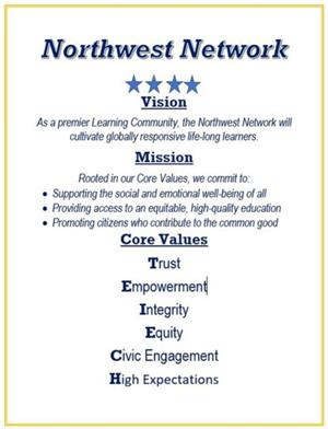 NW Network Vision/Mission