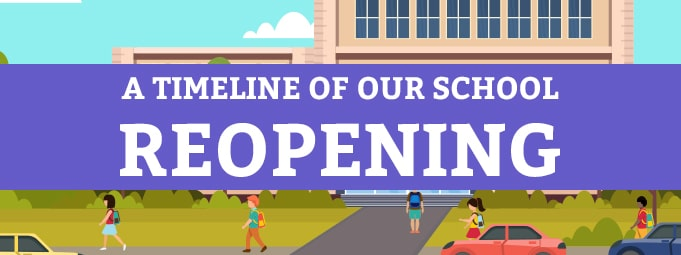 Click here for more Information on School Reopening