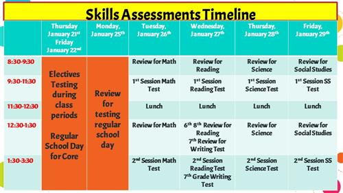 Testing Schedule for January
