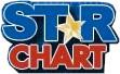 TX. STaR Chart