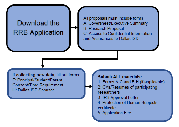 Evaluation and assessment application instructions filling out the application xflitez Image collections